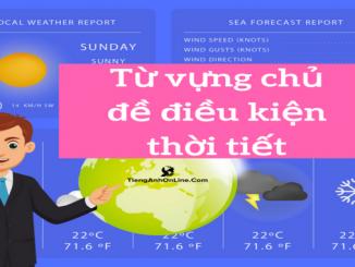 42 Từ vựng tiếng Anh chủ đề trạng thái thời tiết
